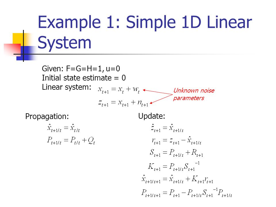 Example 1: Simple 1D Linear System