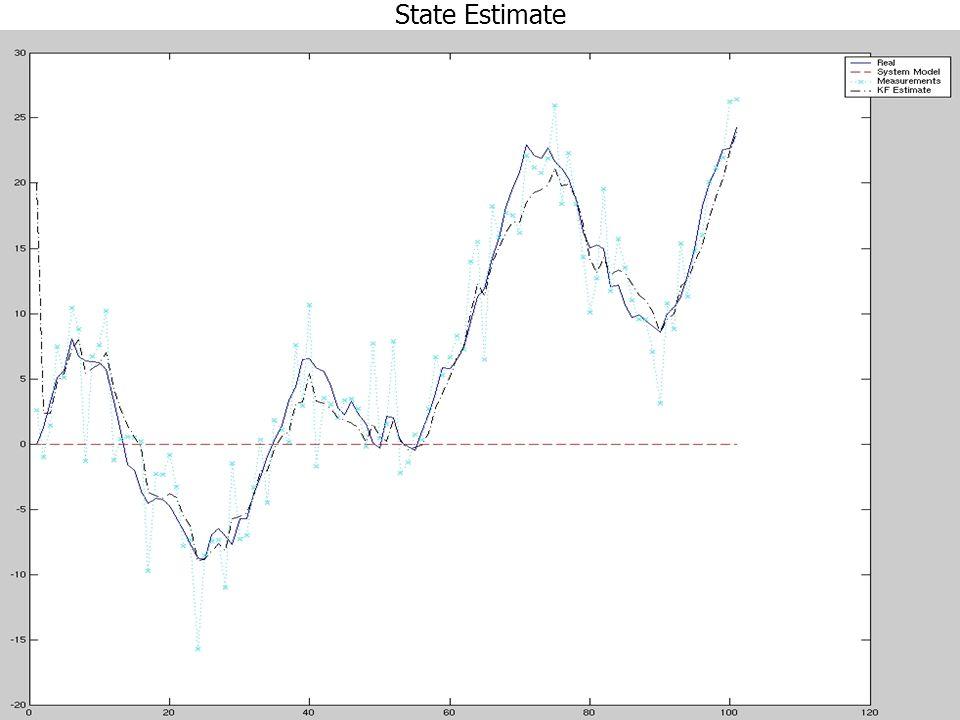 State Estimate