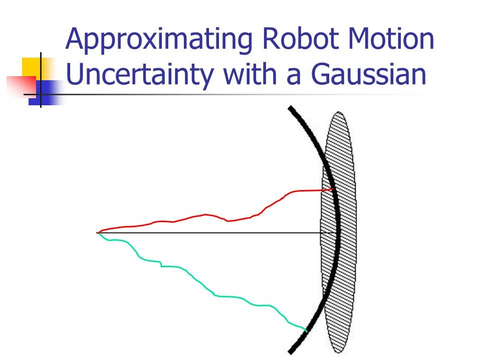 Approximating Robot Motion Uncertainty with a Gaussian
