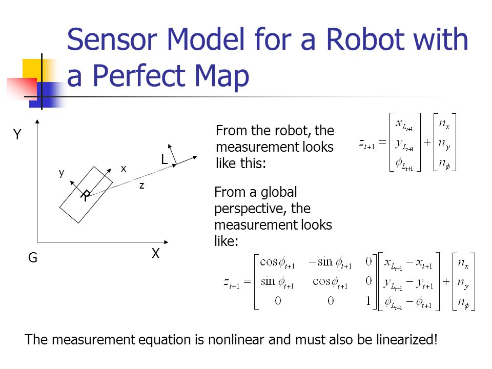 Sensor Model for a Robot with a Perfect Map