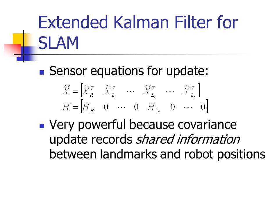 Extended Kalman Filter for SLAM