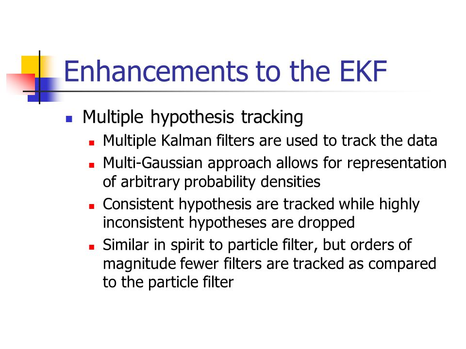 Enhancements to the EKF