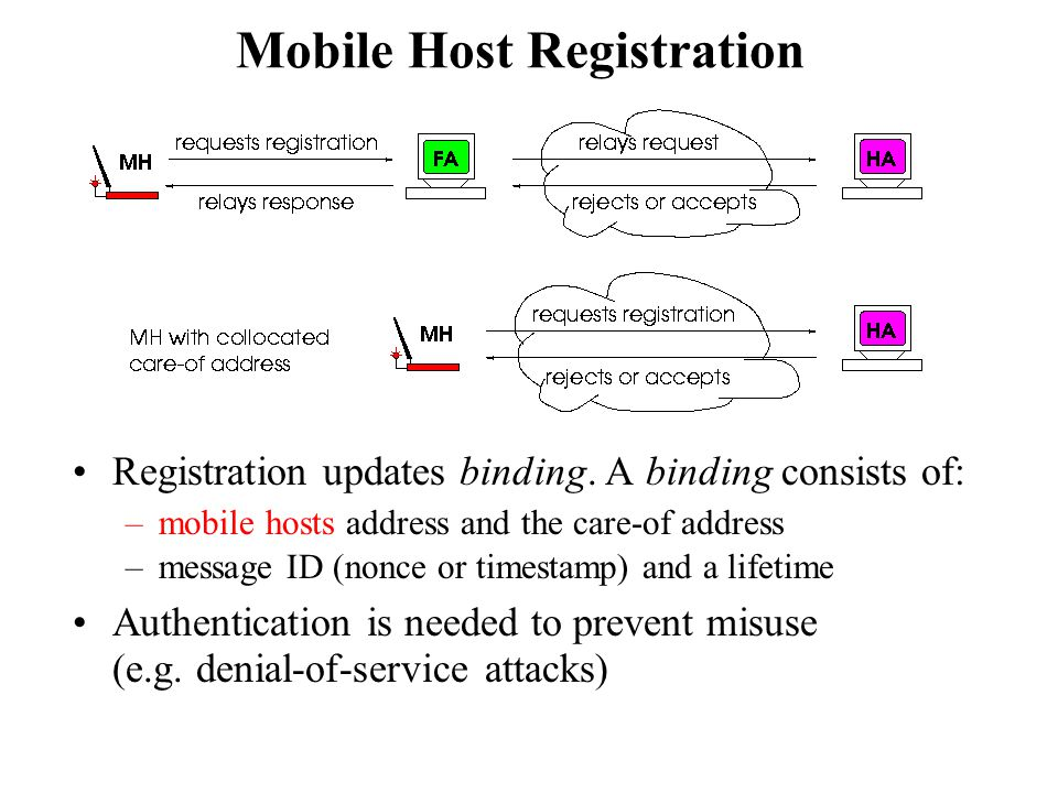 Mobile Host Registration
