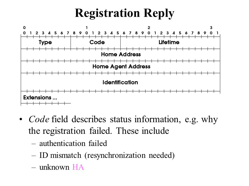 Registration Reply Code field describes status information, e.g. why the registration failed. These include.
