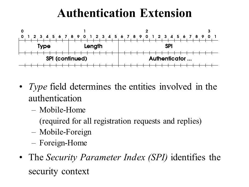 Authentication Extension