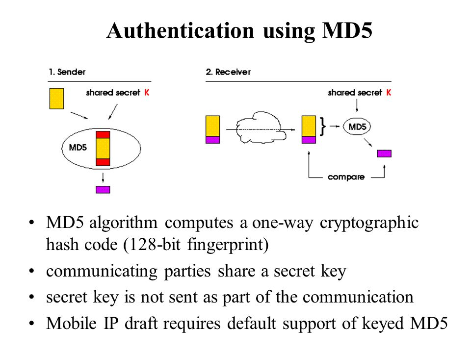 Authentication using MD5