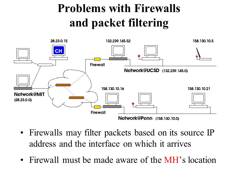 Problems with Firewalls and packet filtering