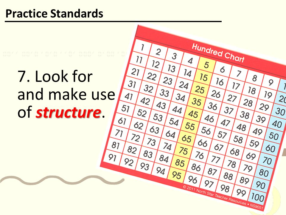 7. Look for and make use of structure.