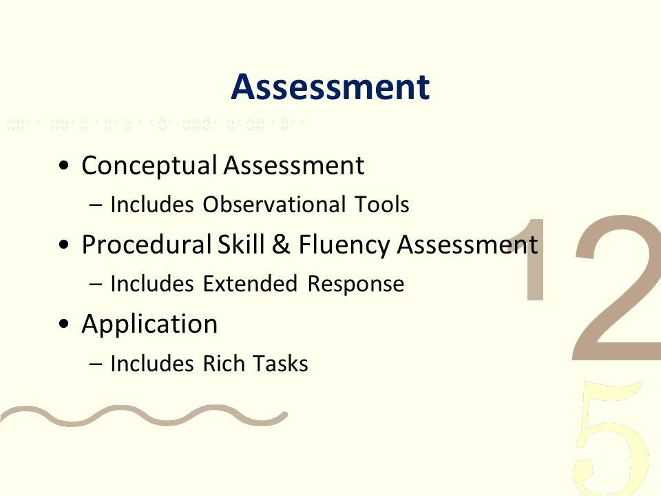 Assessment Conceptual Assessment Procedural Skill & Fluency Assessment