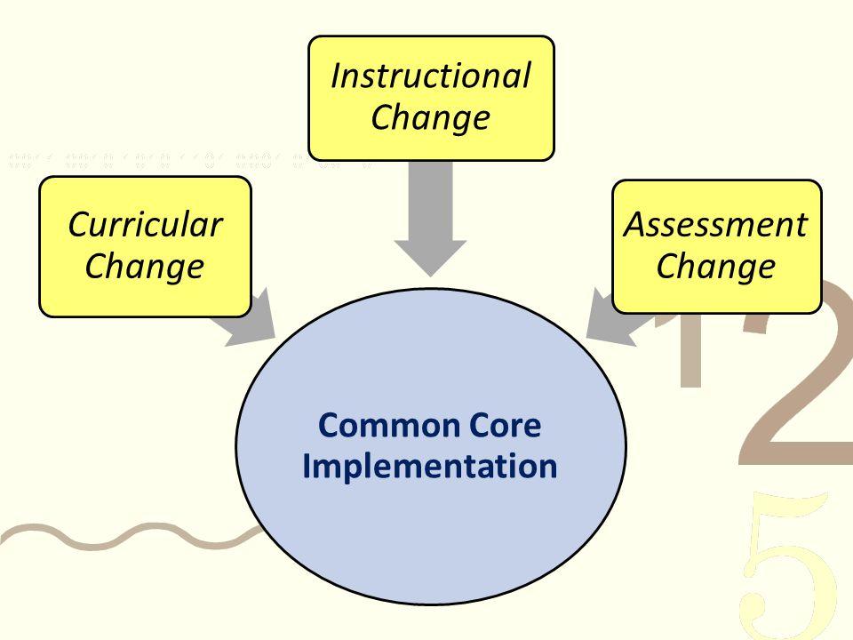 Common Core Implementation