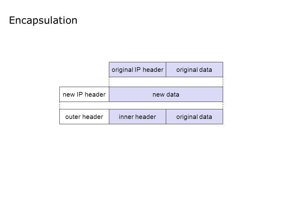 Encapsulation original IP header original data new IP header new data