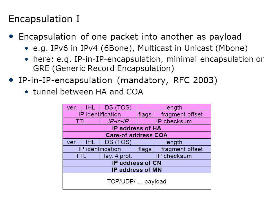 Encapsulation I Encapsulation of one packet into another as payload