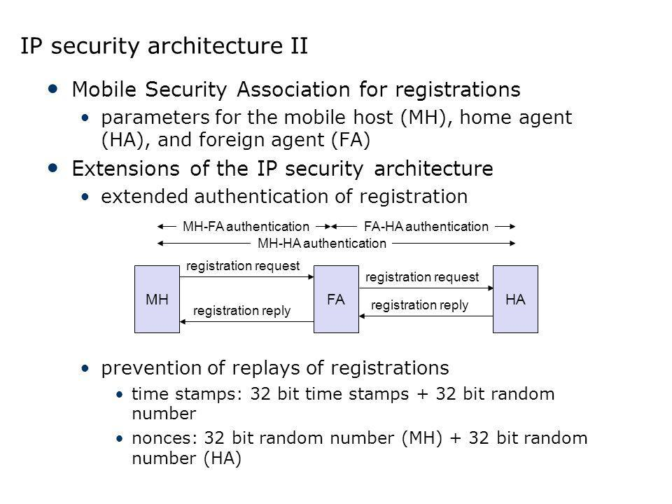 IP security architecture II
