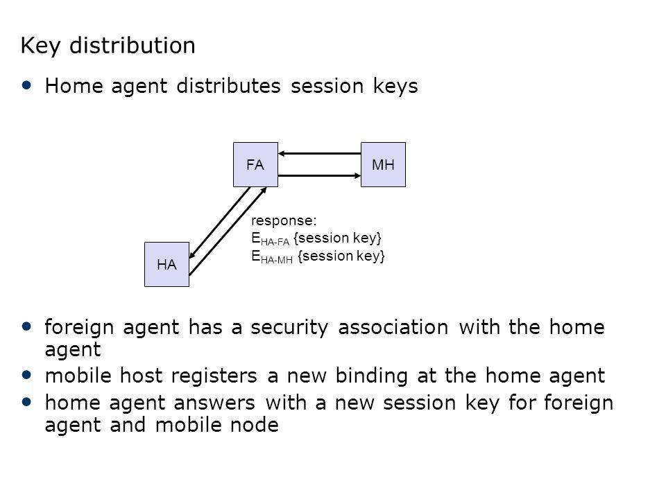 Key distribution Home agent distributes session keys