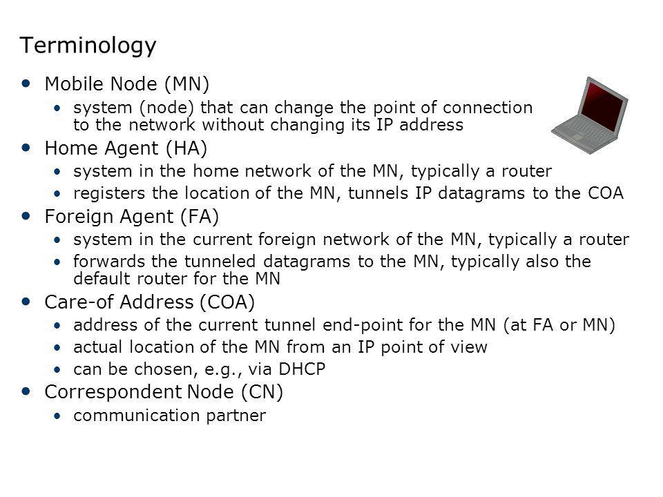 Terminology Mobile Node (MN) Home Agent (HA) Foreign Agent (FA)