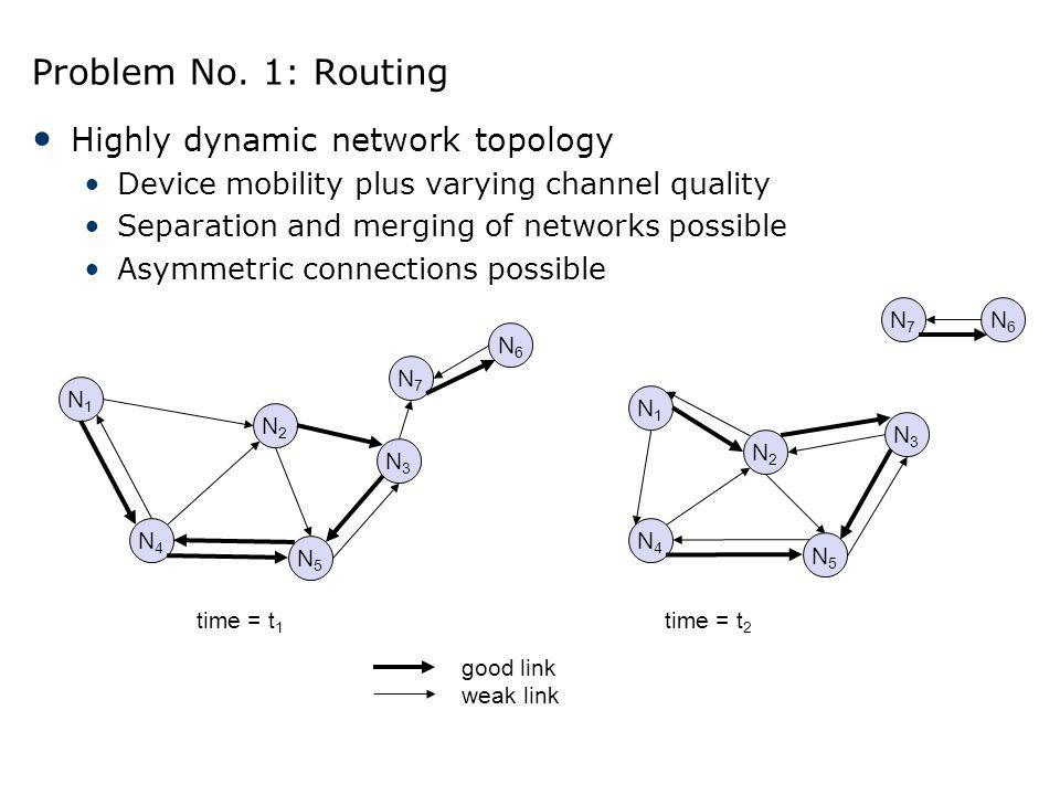 Problem No. 1: Routing Highly dynamic network topology