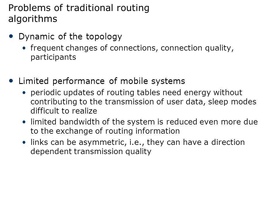 Problems of traditional routing algorithms