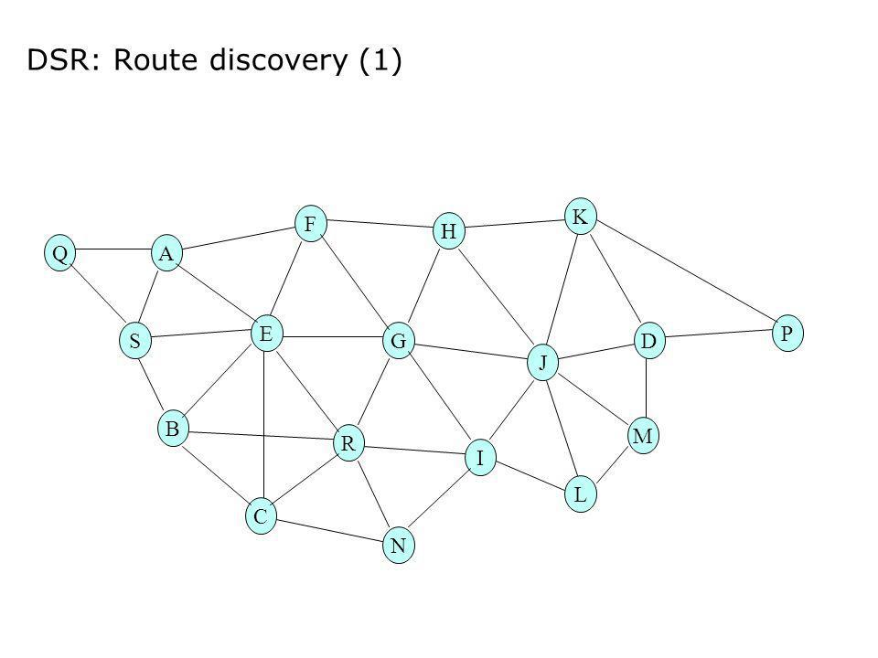 DSR: Route discovery (1)