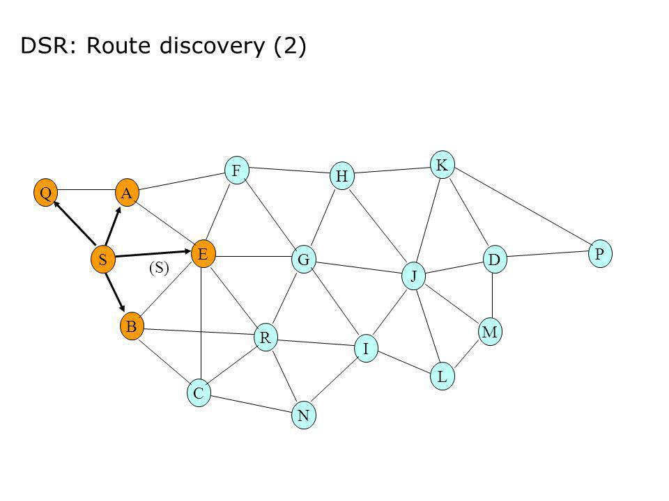 DSR: Route discovery (2)