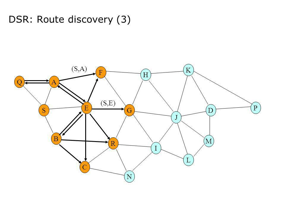 DSR: Route discovery (3)