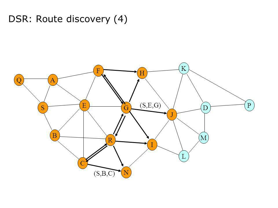 DSR: Route discovery (4)