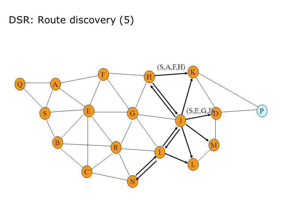 DSR: Route discovery (5)