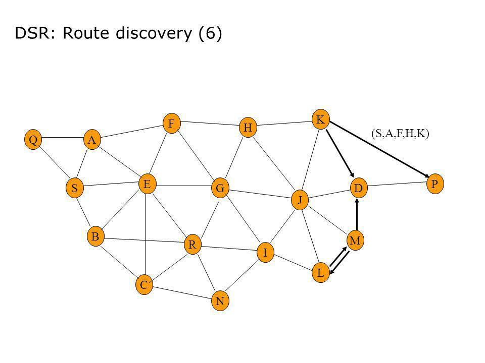 DSR: Route discovery (6)