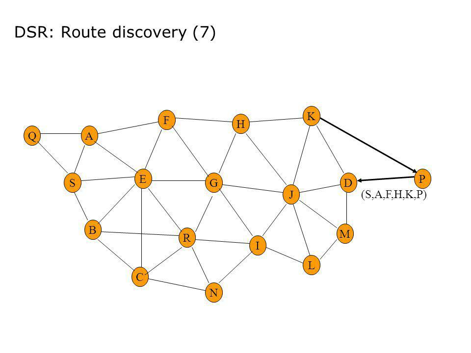 DSR: Route discovery (7)