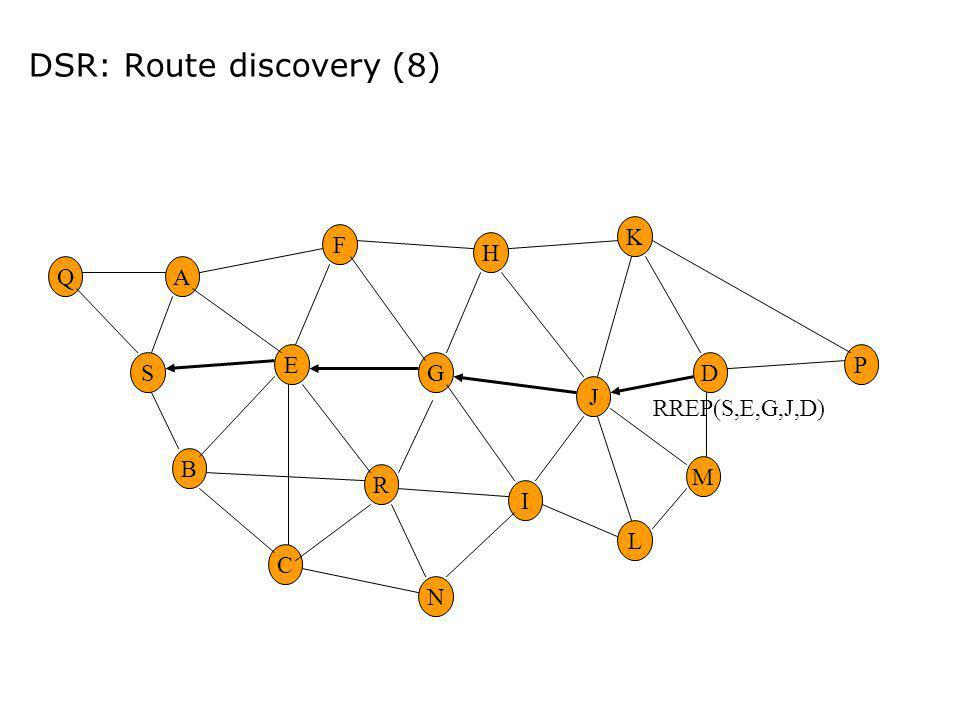 DSR: Route discovery (8)