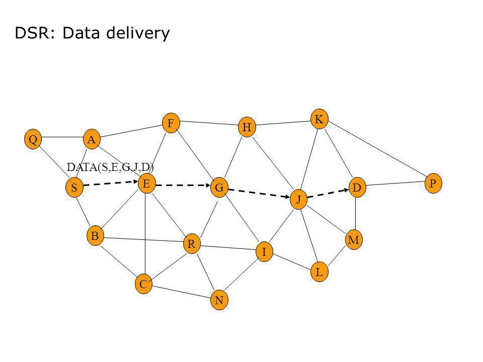 DSR: Data delivery K F H Q A DATA(S,E,G,J,D) E P S G D J B M R I L C N