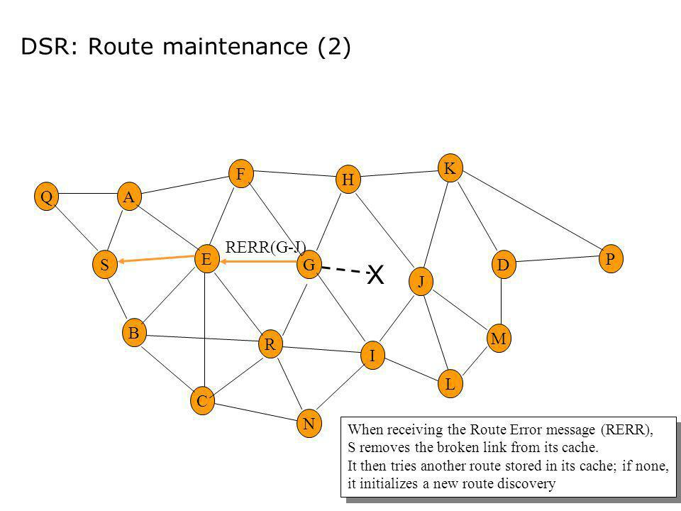 DSR: Route maintenance (2)