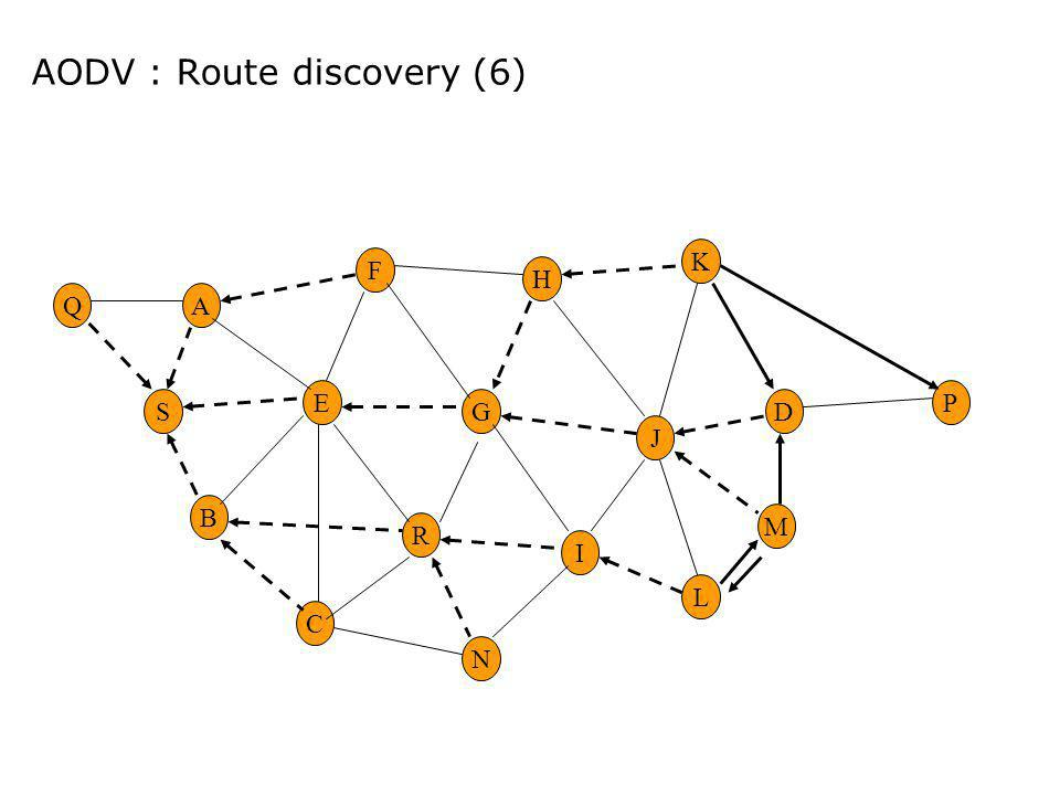 AODV : Route discovery (6)