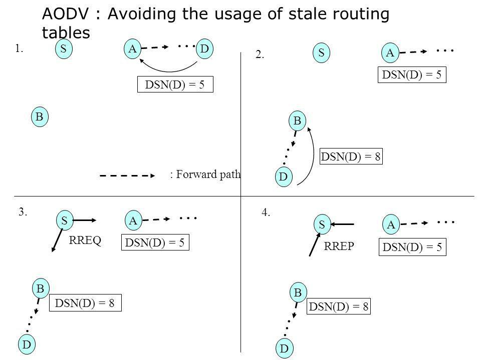 AODV : Avoiding the usage of stale routing tables