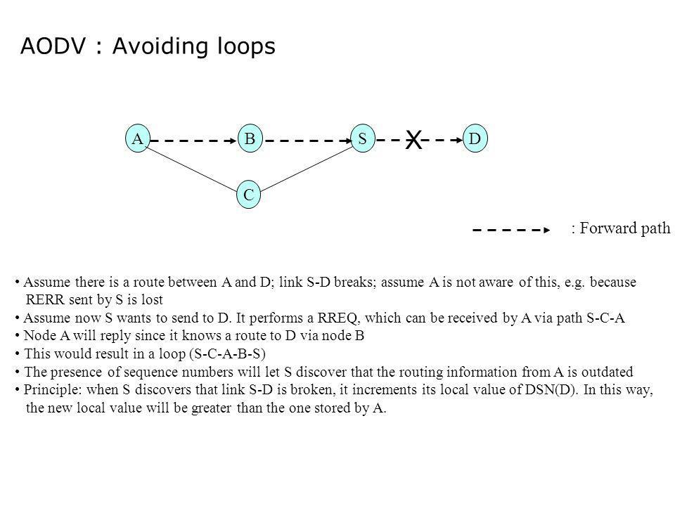 X AODV : Avoiding loops A B S D C : Forward path