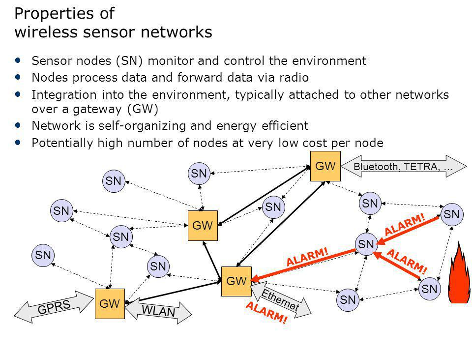 Properties of wireless sensor networks
