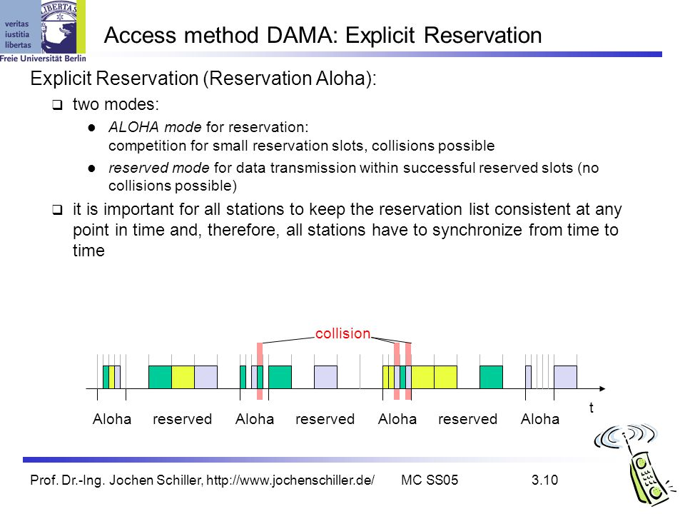 Access method DAMA: Explicit Reservation