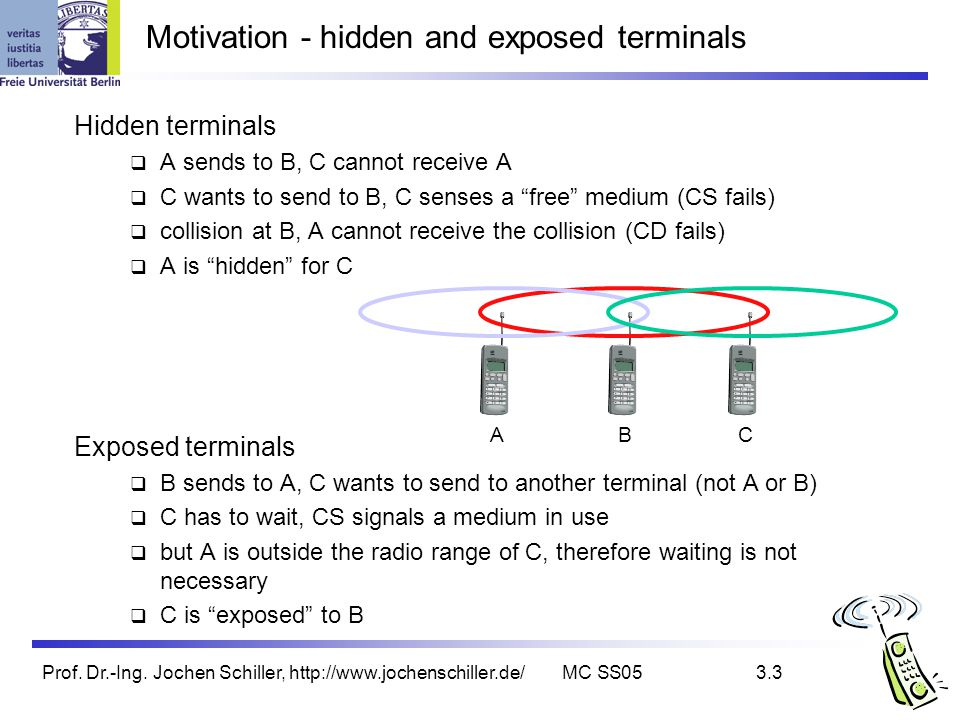 Motivation - hidden and exposed terminals