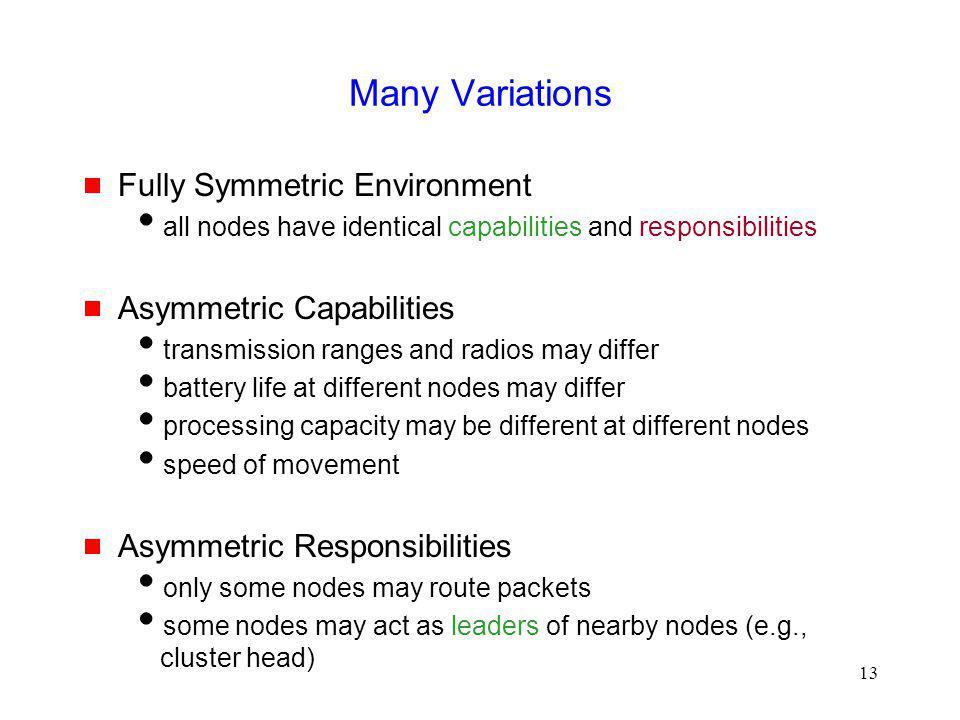 Many Variations Fully Symmetric Environment Asymmetric Capabilities
