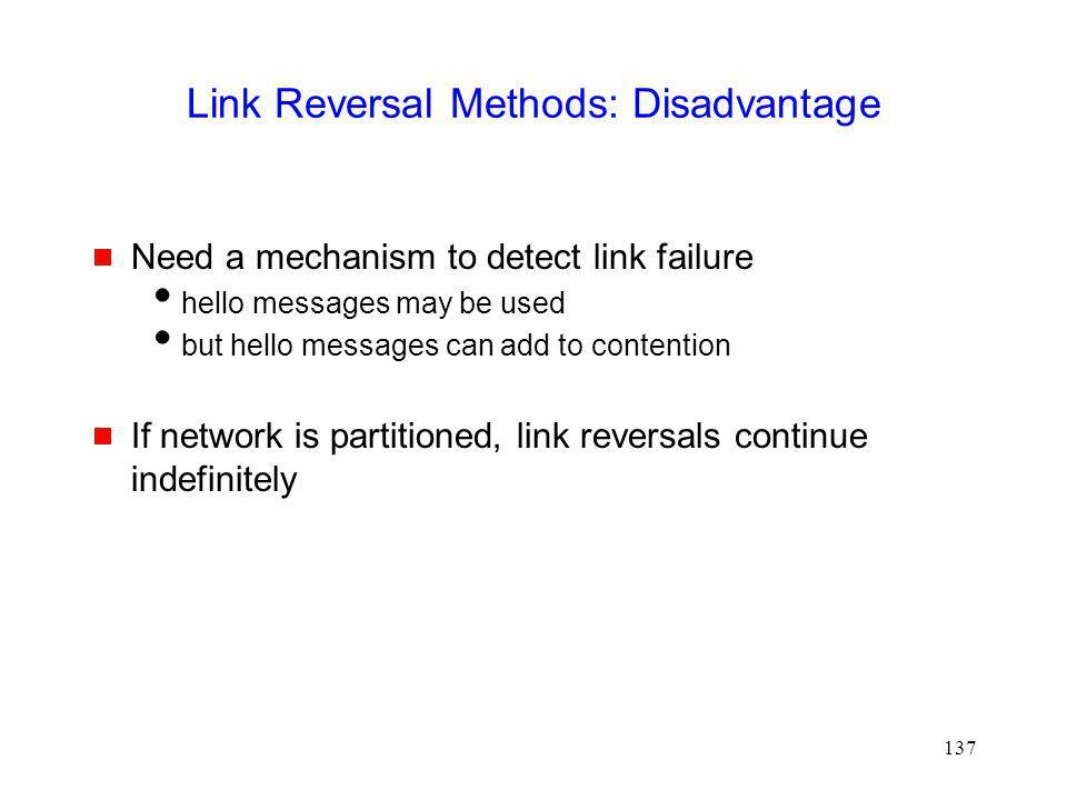 Link Reversal Methods: Disadvantage