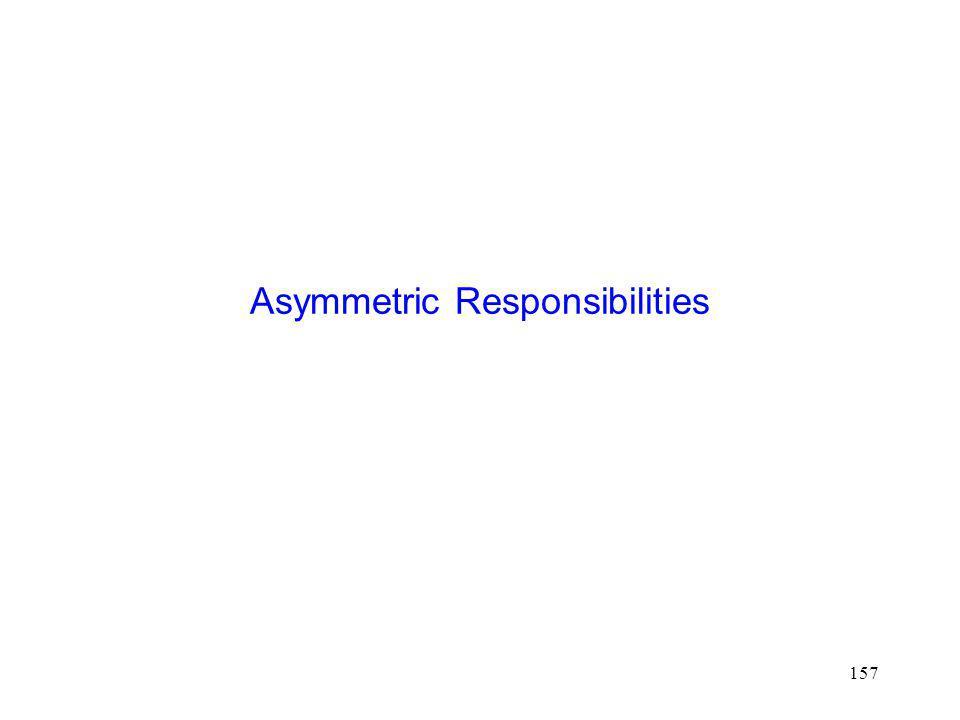 Asymmetric Responsibilities