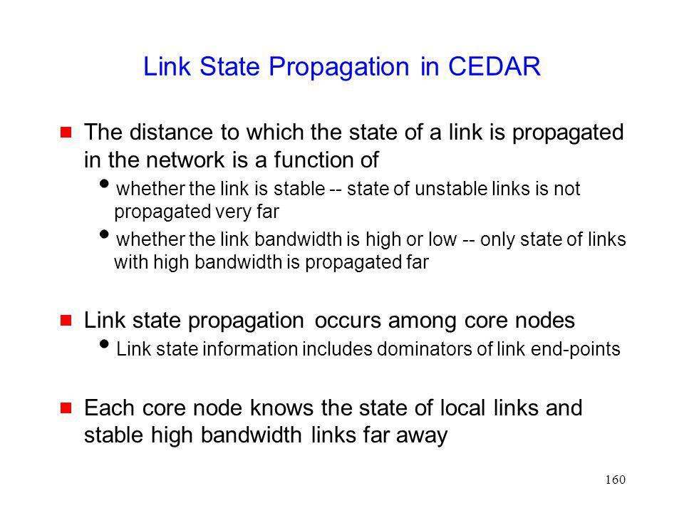 Link State Propagation in CEDAR