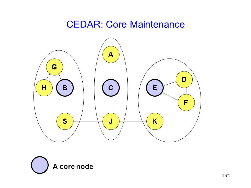 CEDAR: Core Maintenance