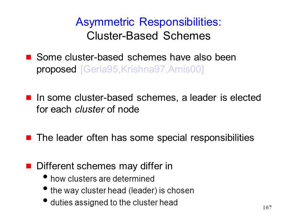 Asymmetric Responsibilities: Cluster-Based Schemes