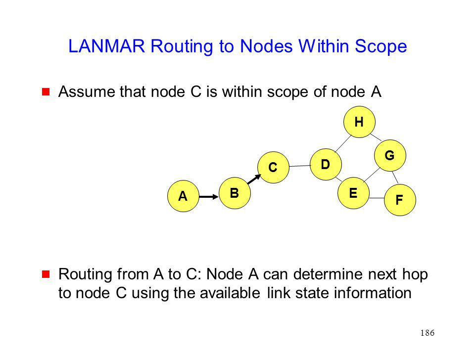 LANMAR Routing to Nodes Within Scope