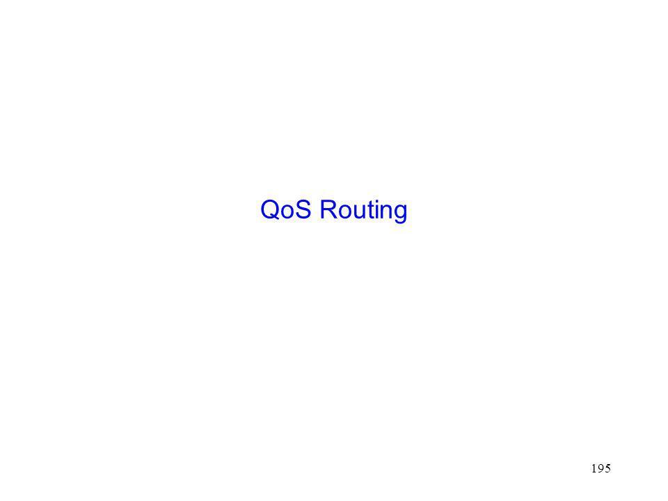 QoS Routing