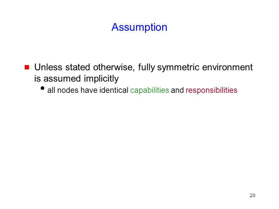 Assumption Unless stated otherwise, fully symmetric environment is assumed implicitly.