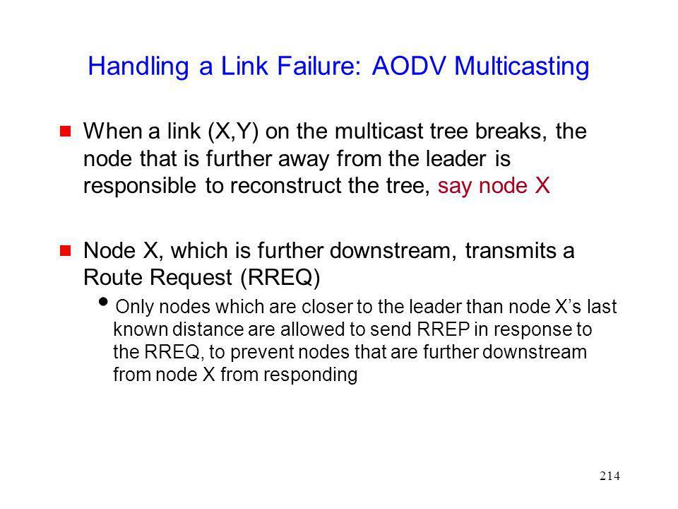 Handling a Link Failure: AODV Multicasting
