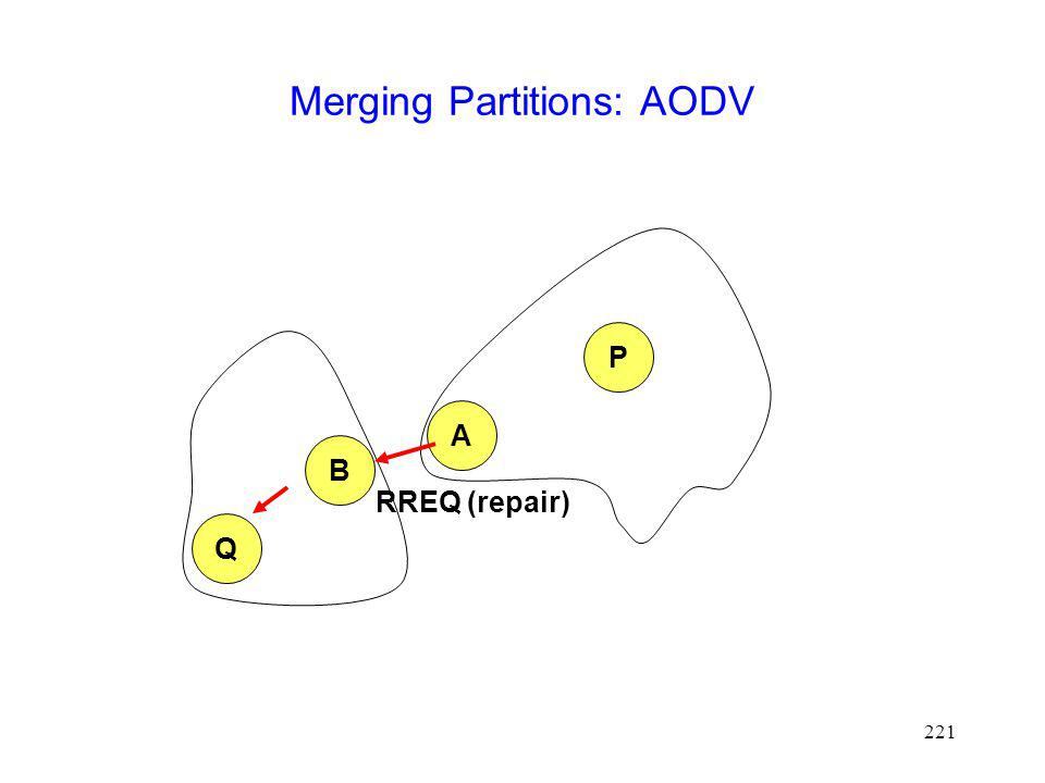 Merging Partitions: AODV