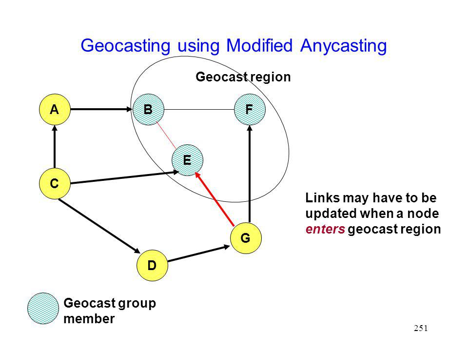 Geocasting using Modified Anycasting