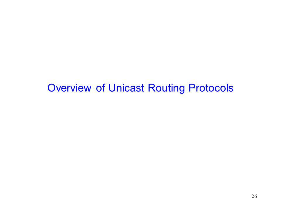 Overview of Unicast Routing Protocols